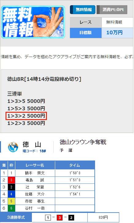 アクアライブ10/12の無料情報
