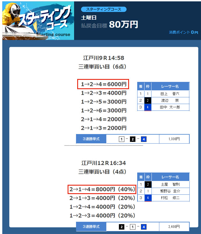 必勝モーターボート10/15有料情報的中