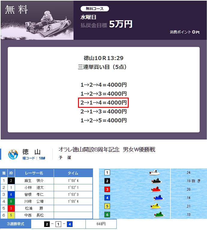 必勝モーターボート10/19の無料情報