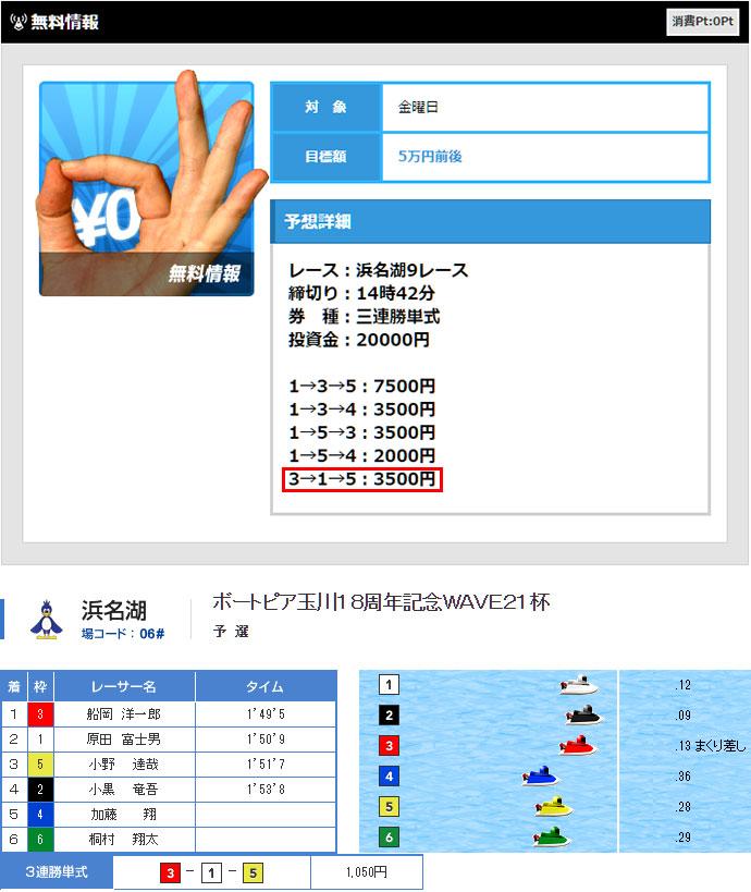 予想Live10/21の無料情報
