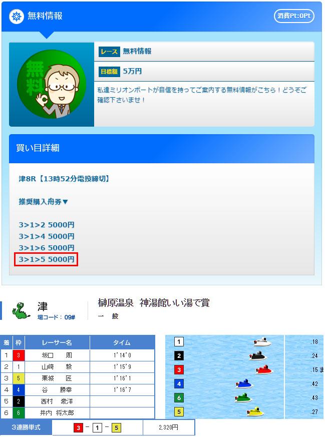ミリオンボート10/29の無料情報