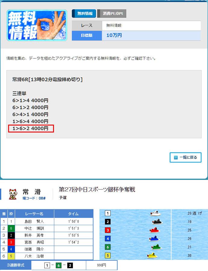 アクアライブ11/11の無料情報