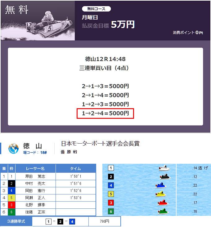 必勝モーターボート11/14の無料情報