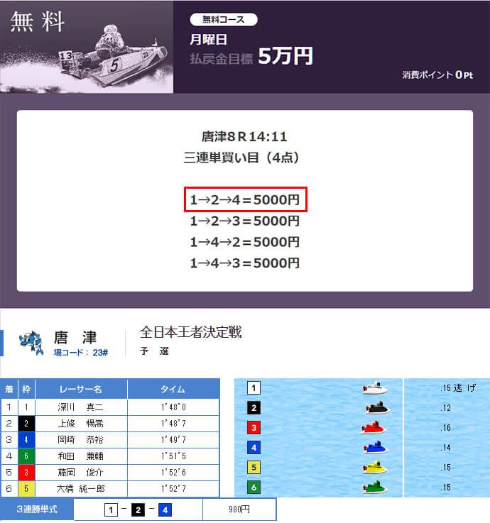 必勝モーターボート12/12の無料情報
