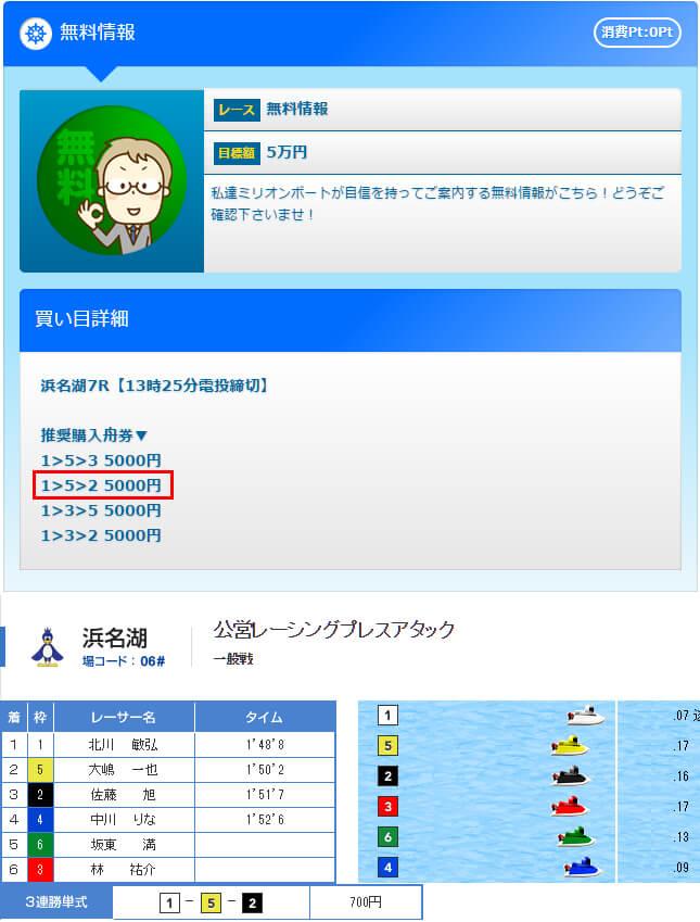 ミリオンボート12/12の無料情報