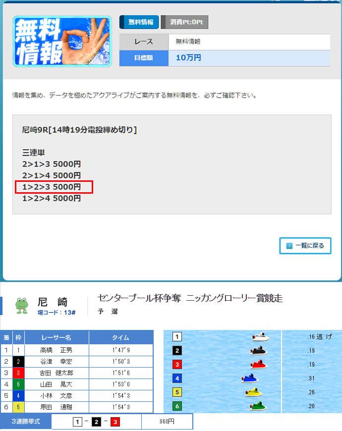 AQUA LIVE12/14の無料情報