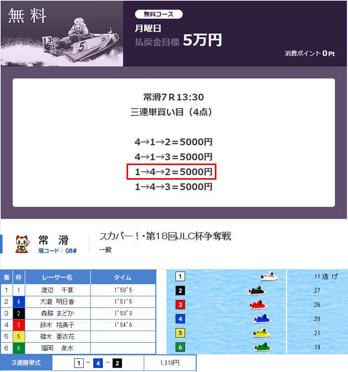 必勝モーターボート12/19の無料情報