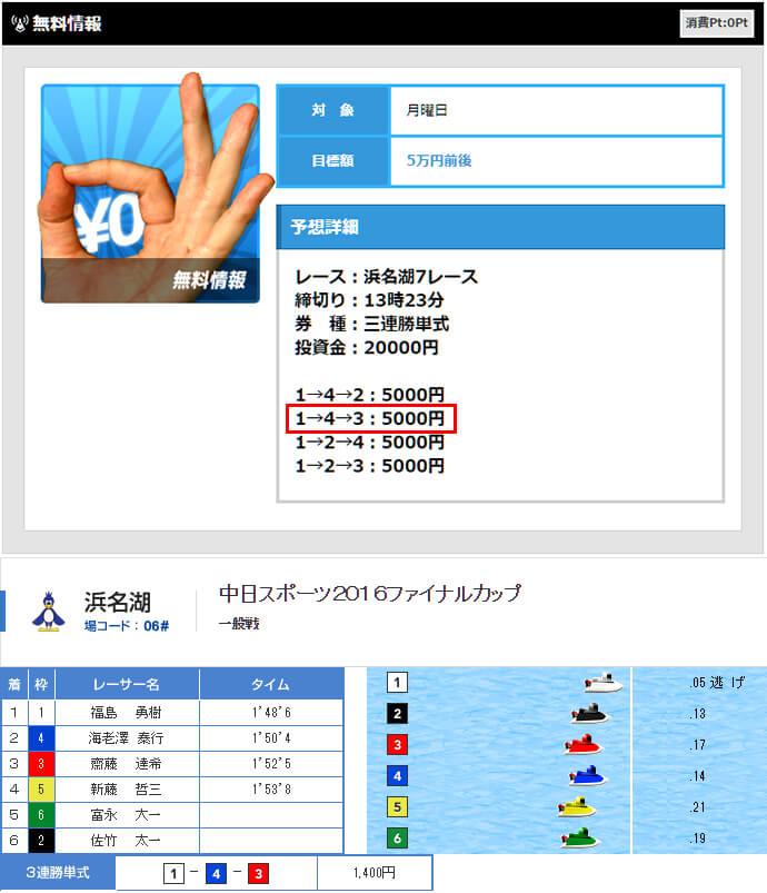 予想Live12/19の無料情報
