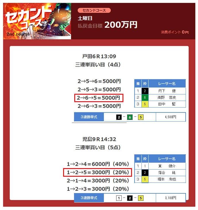 必勝モーターボート12/17有料情報的中