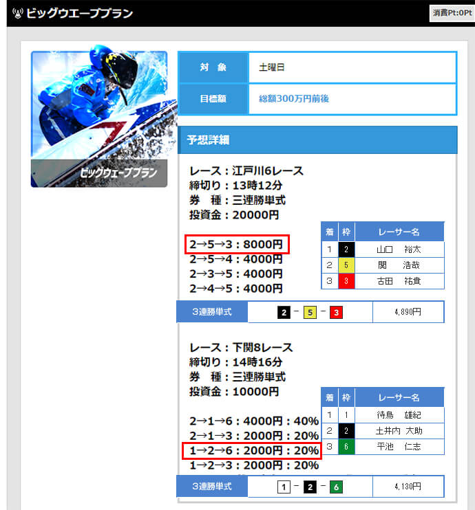 予想Live12/24有料情報的中