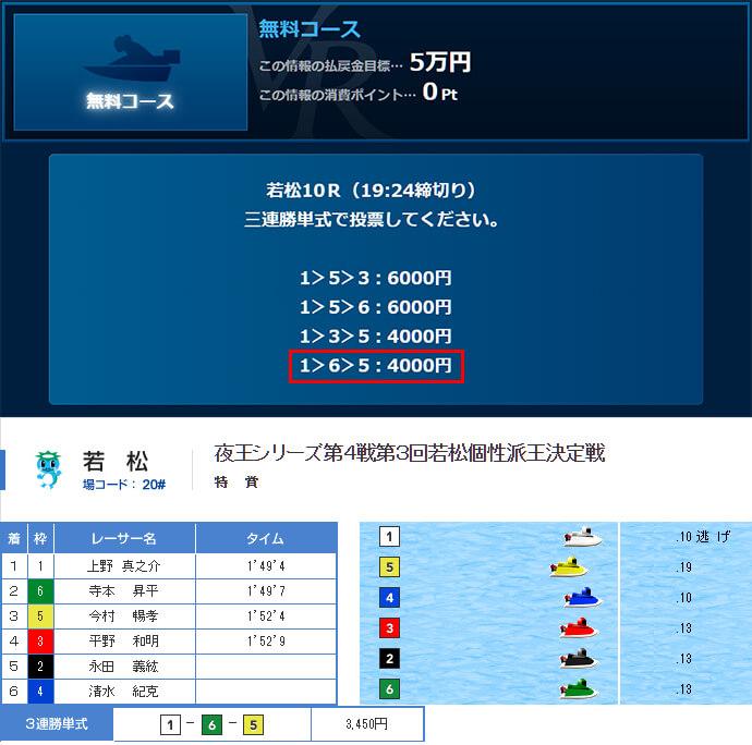 ビクトリーロード2/8無料買い目
