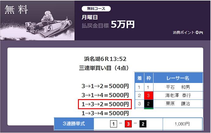 必勝モーターボート2/27の無料情報