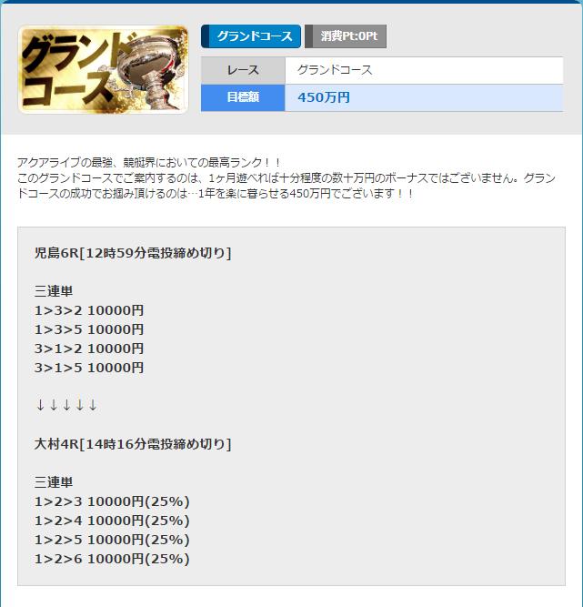 AQUA LIVE7/3の有料情報