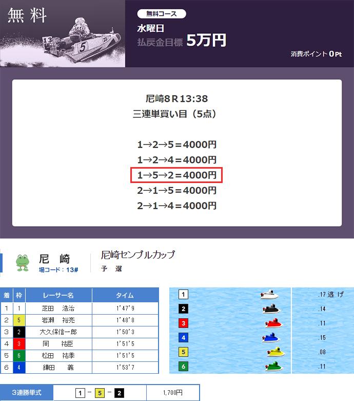 必勝モーターボート11/9の無料情報