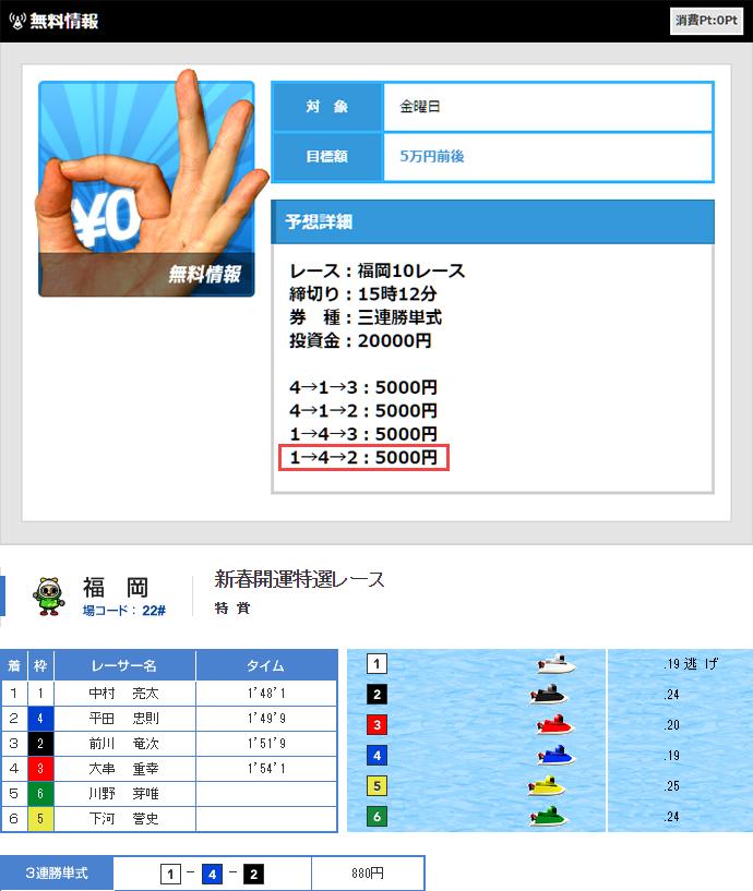 予想Live1/8の無料情報