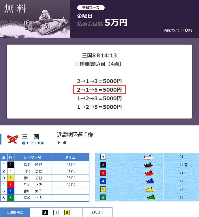 必勝モーターボート2/10の無料情報