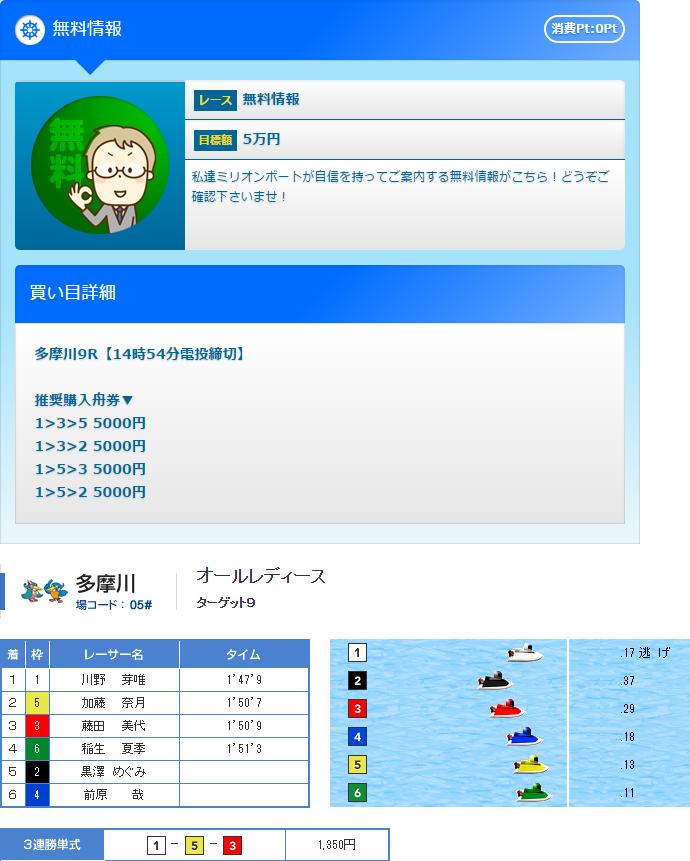 新舟組2/10の無料情報