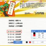 2017【京極賞】無料予想※3日目更新