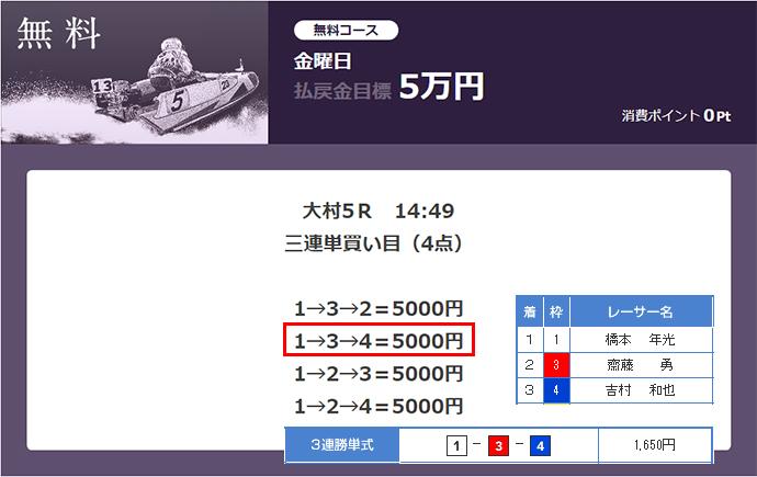 必勝モーターボート7/28の無料情報