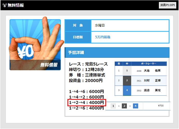 予想Live9/20の無料情報