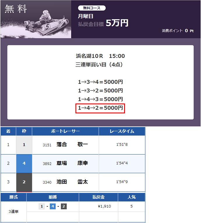 必勝モーターボート12/17の無料情報