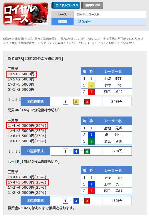 AQUALIVE11/13有料情報的中