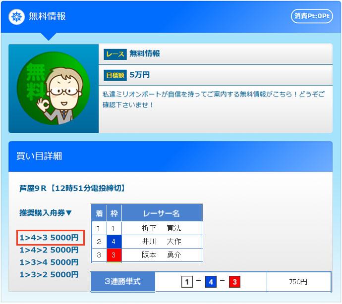 ミリオンボート3/15の無料情報