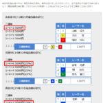 11/13のボートレース有料情報的中紹介
