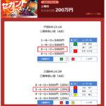 2017/1/21のボートレース有料情報的中紹介