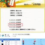 2017戸田競艇予想【戸田プリムローズ】本日の無料買い目!※最終日更新