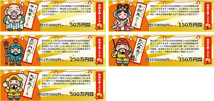 宝船の有料情報
