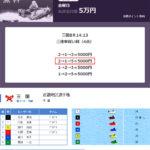 2017/2/10の無料競艇予想的中紹介