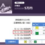 2017/5/1の無料競艇予想的中紹介