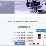 2017/6/12の無料競艇予想的中紹介