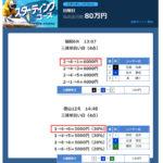 2017丸亀競艇予想【オーシャンカップ】本日の無料買い目!※2日目更新