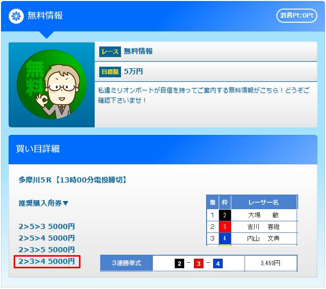 ミリオンボート7/12の無料情報