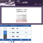 2018/12/17の無料競艇予想的中紹介