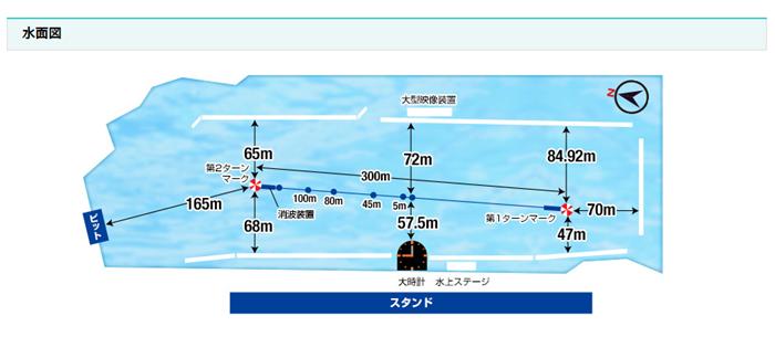 桐生競艇場水面図