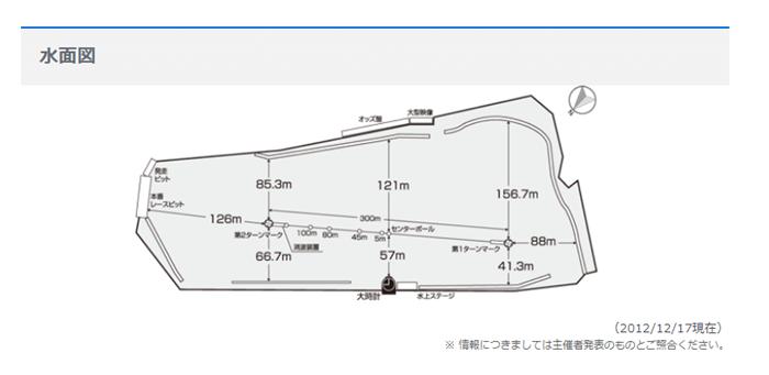 蒲郡競艇場水面図