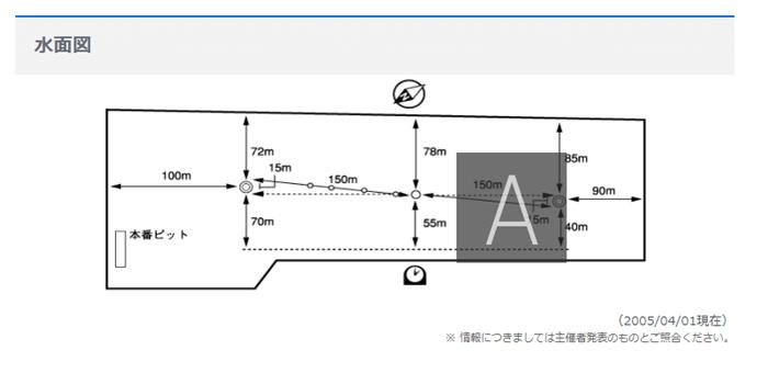 宮島競艇場水面図