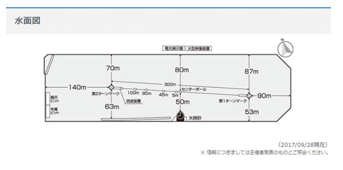 芦屋競艇場水面図