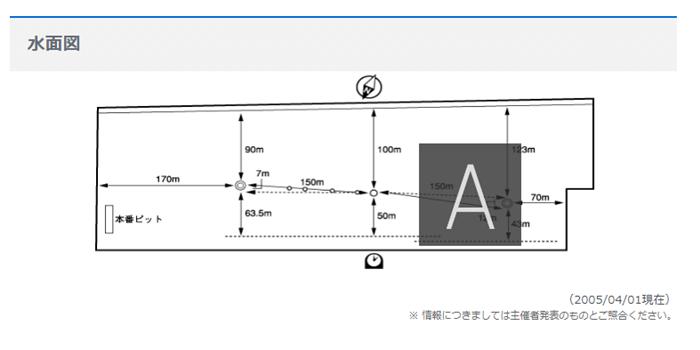 下関競艇場水面図