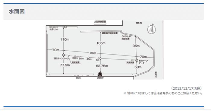 福岡競艇場水面図