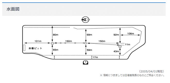 児島競艇場の水面図