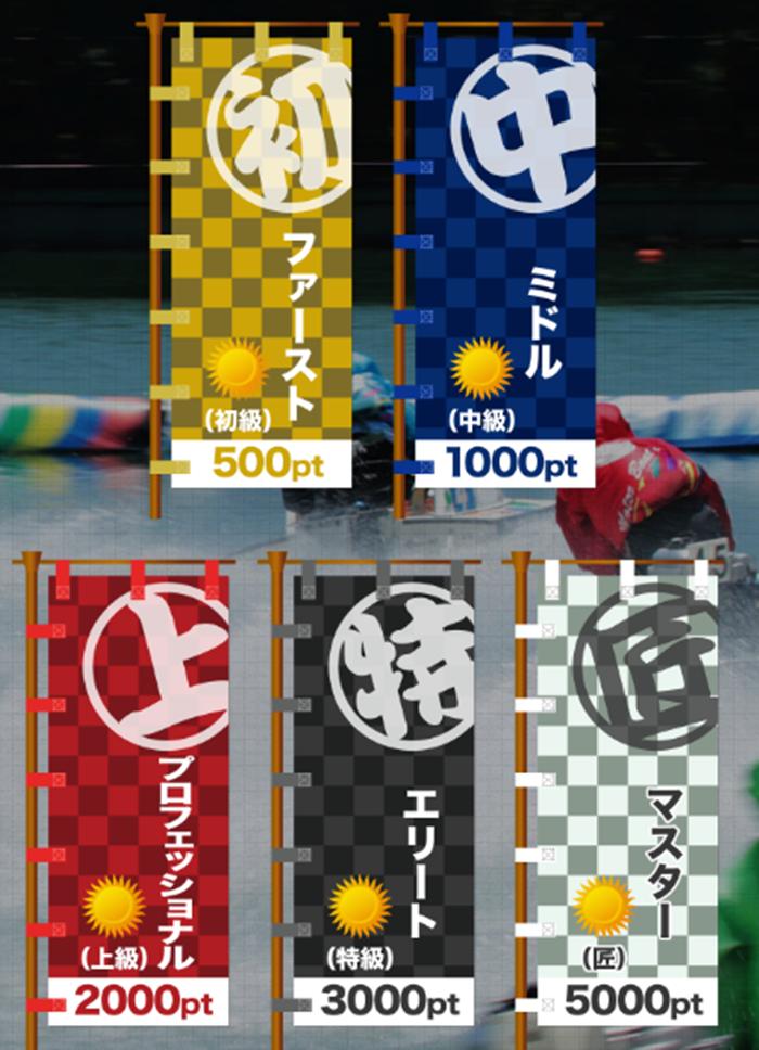 競艇新世界コース
