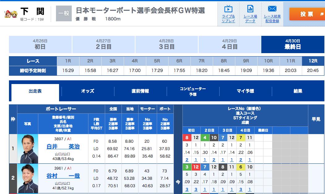 レースページ