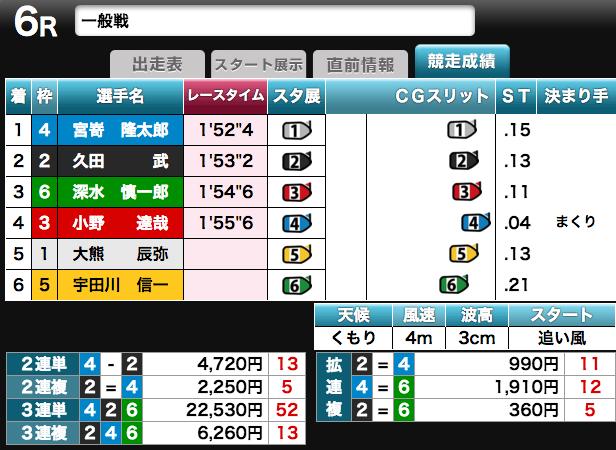 レース説明画像