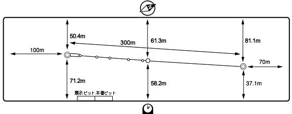 江戸川競艇場のコース図