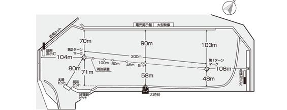 大村競艇の図