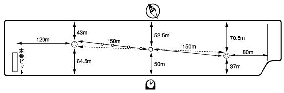 戸田競艇の振り幅